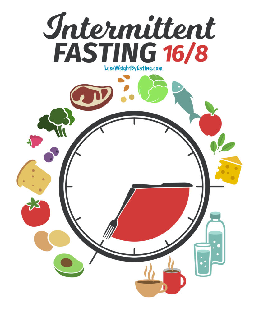 How Does Intermittent Fasting Work